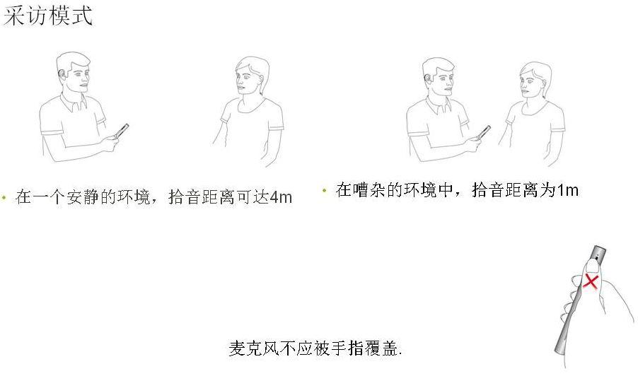 """洛+系统—""""畅听笔""""发射机"""